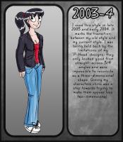 Kristy2003-4