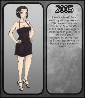 Kristy2005